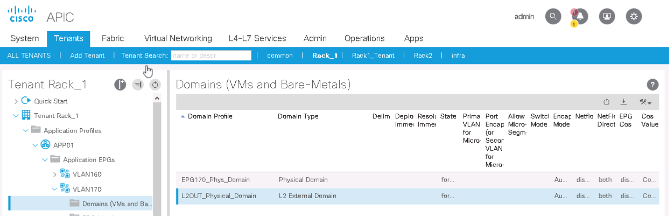 My 2 cents about ACI l2out – its basics, caveats and considerations